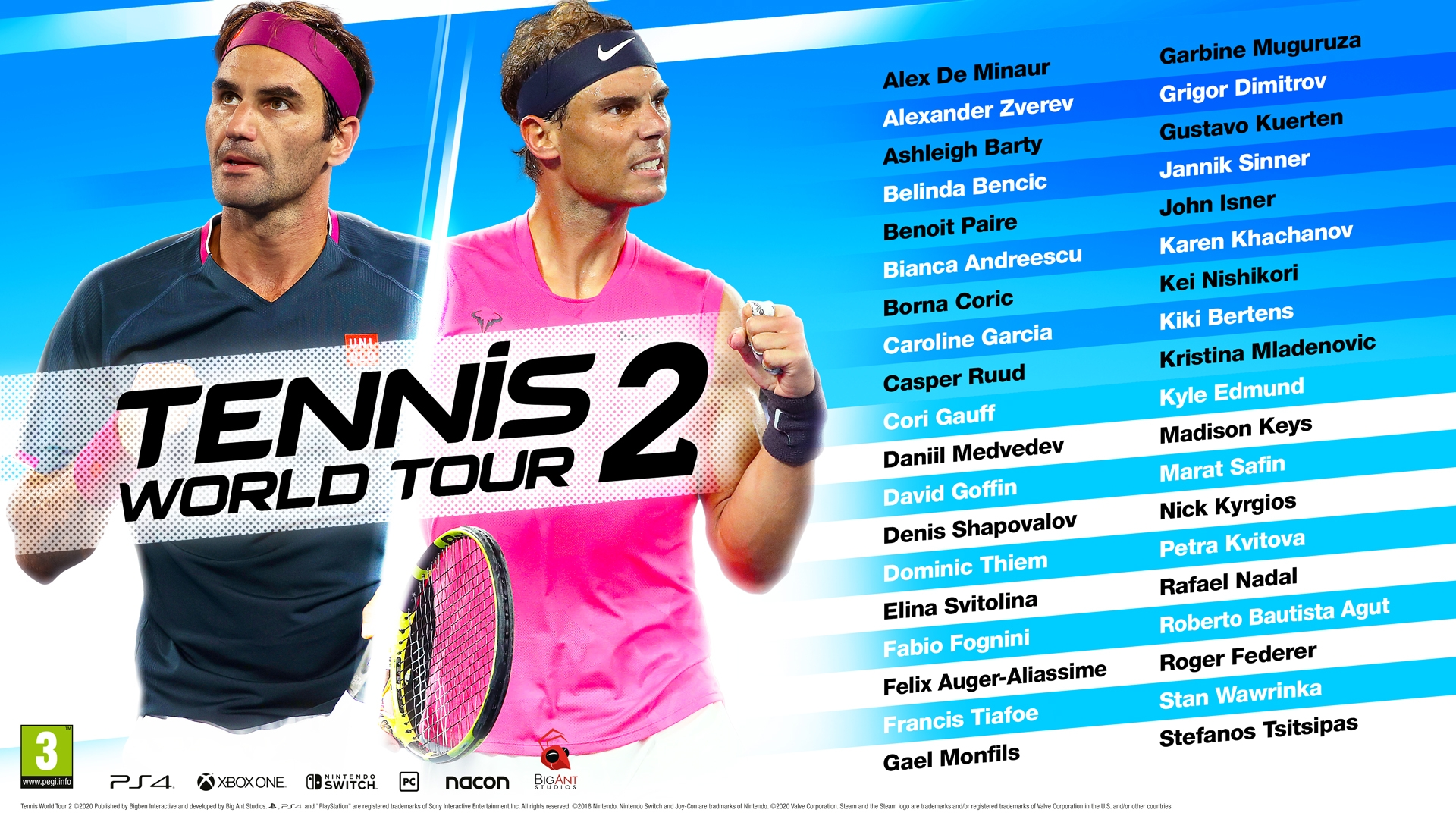 TENNIS WORLD TOUR 2: La lista completa dei tennisti