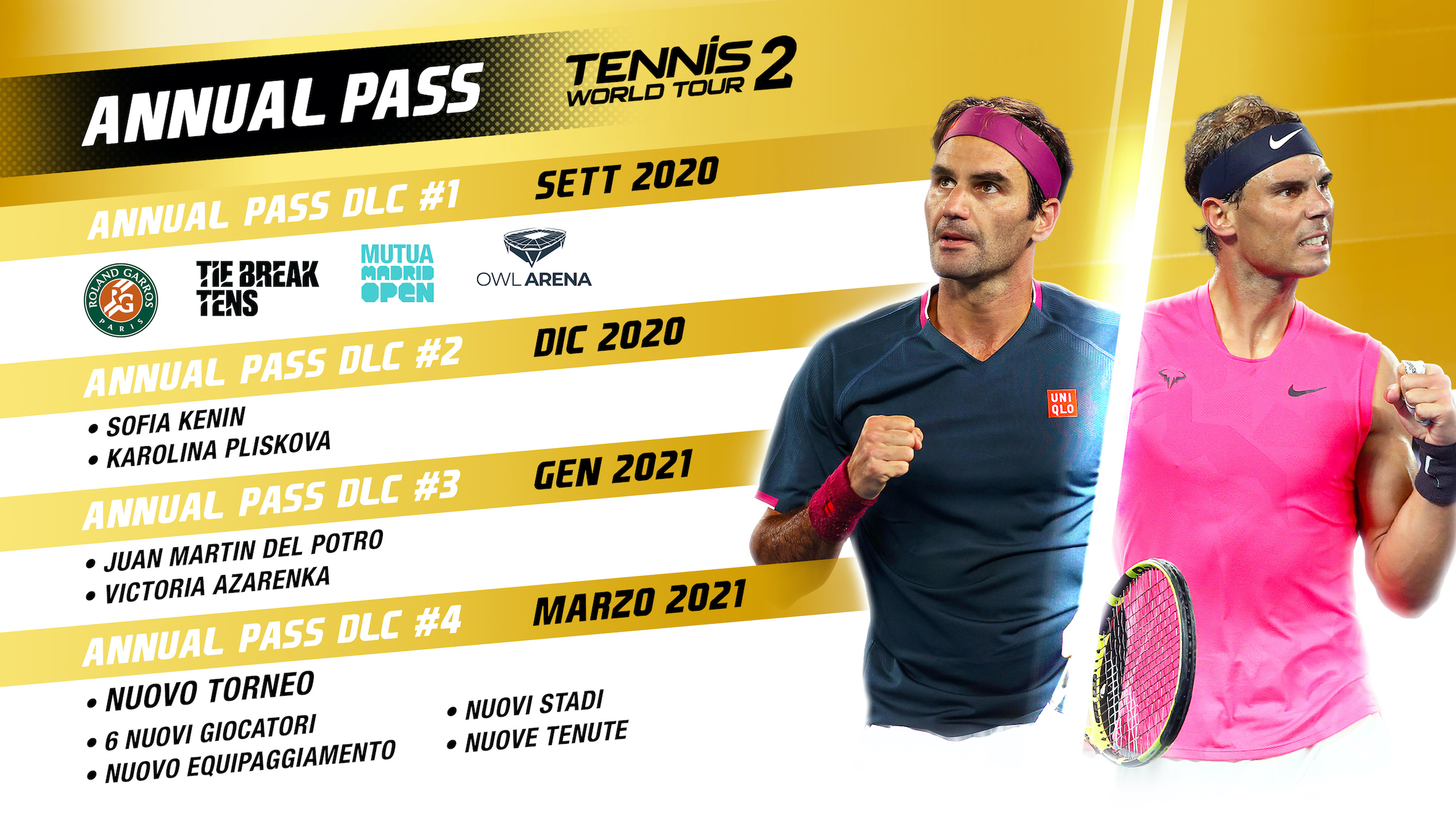Tennis World Tour 2 in arrivo sulle console next-gen a marzo 2021